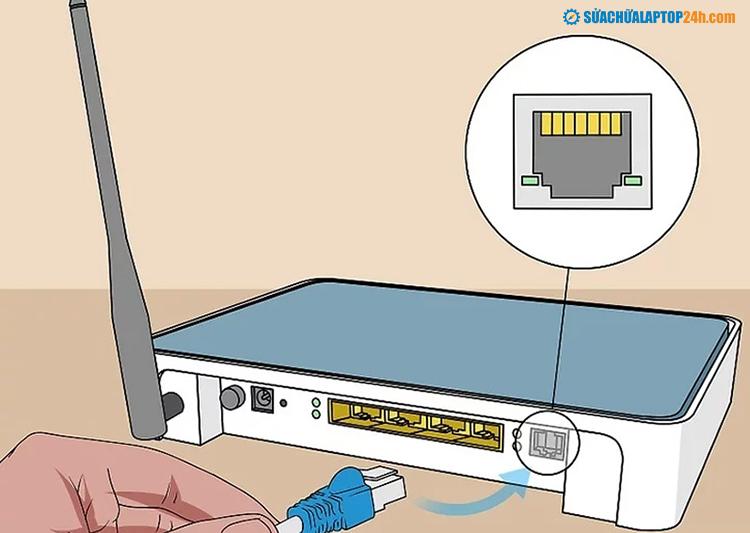Kết nối Internet với modem