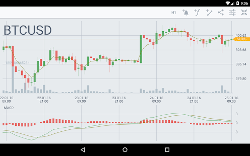 TabTrader Bitcoin Trading Buy- screenshot thumbnail