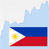 Quote for PSEi Index (Manila)