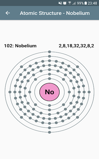 Periodic table of elements pro apk download apkpure periodic table of elements pro screenshot 22 urtaz Choice Image