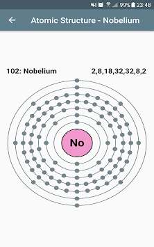 Periodic table of elements pro apk choice image periodic table and download periodic table of elements pro apk latest version app for periodic table of elements pro urtaz Gallery