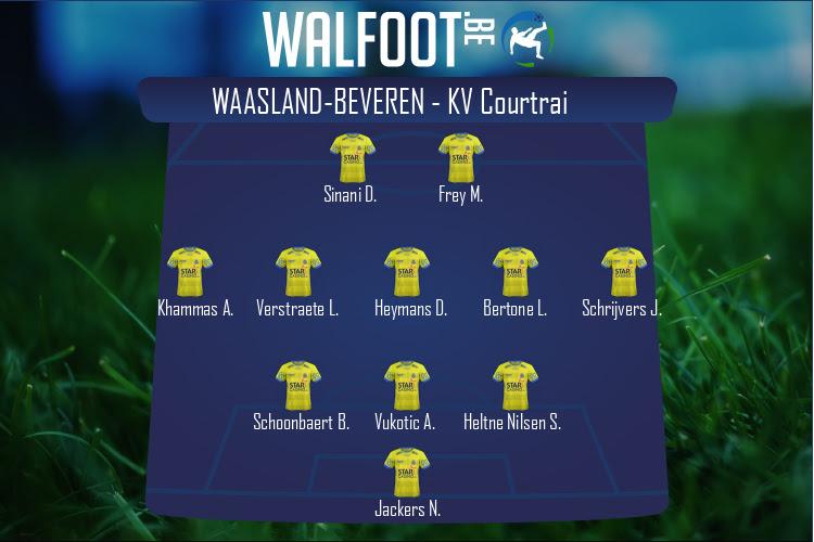 Waasland-Beveren (Waasland-Beveren - KV Courtrai)