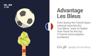 Photo: Tsonga. Gasquet. Monfils...big stars, but still no match for this team. #GoogleTrends