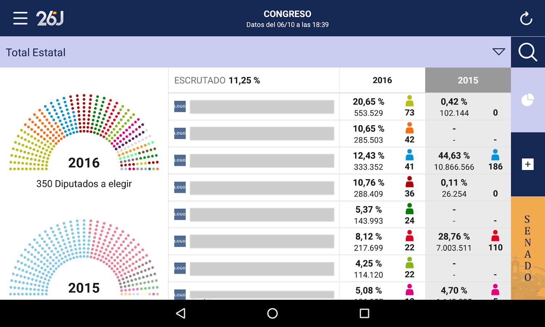 Elecciones generales 2016 aplicaciones de android en for Ministerio interior elecciones junio 2016