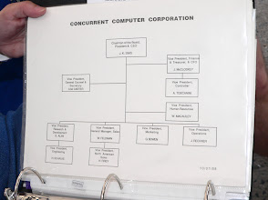 Photo: CCUR Org Chart, 10/7/88