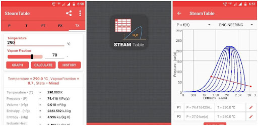Steam table aplikasi di google play ccuart
