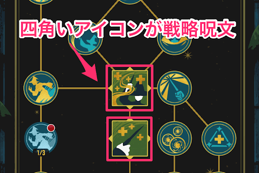 戦略呪文のスキルツリー画像