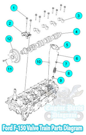 ford f 150 valve train parts diagram triton 5 4l engine. Black Bedroom Furniture Sets. Home Design Ideas