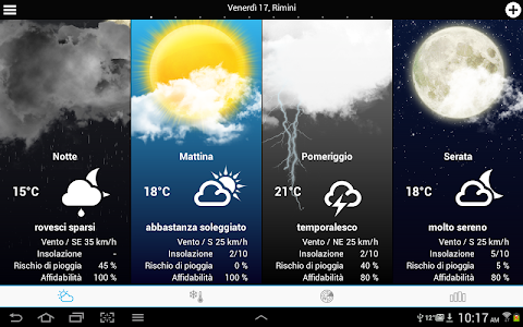 Weather for Italy v1.21