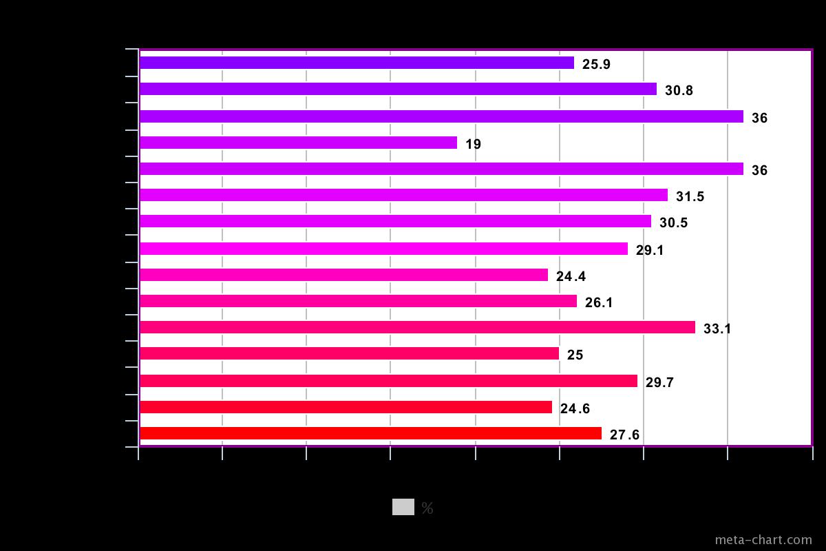 meta-chart (16)