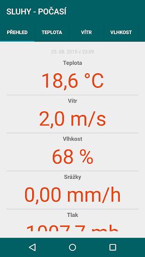 Sluhy - Počasí
