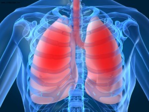дыхание-человека-300x225.jpg