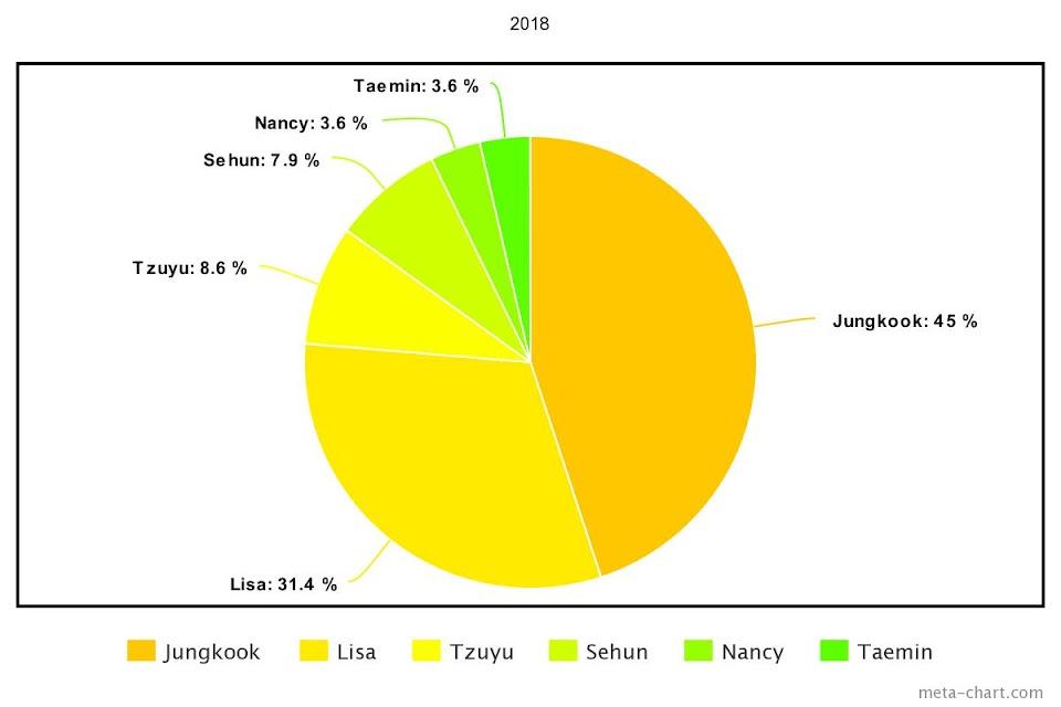 meta-chart - 2021-03-01T192708.500