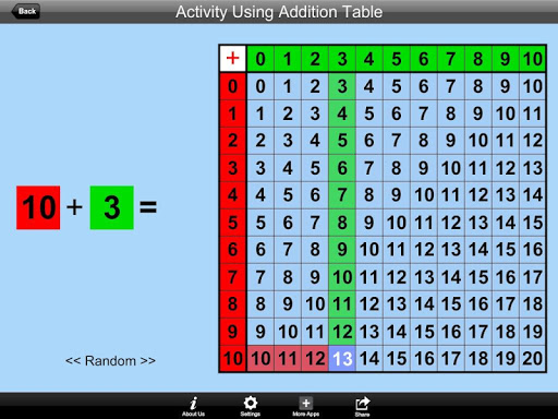 Activity Using Add Table Lite Apk Download 4