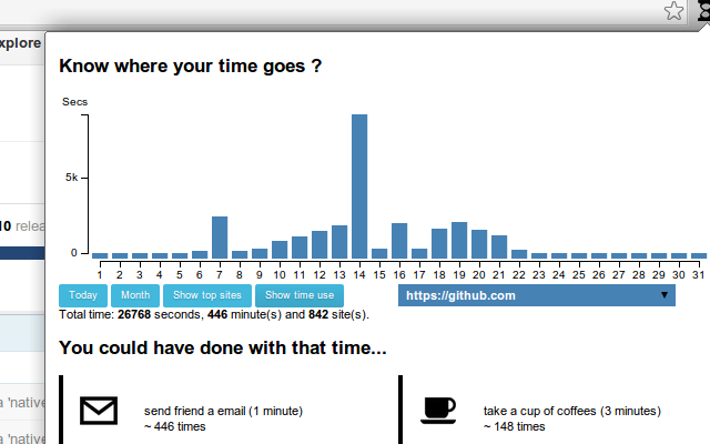 Web time tracking