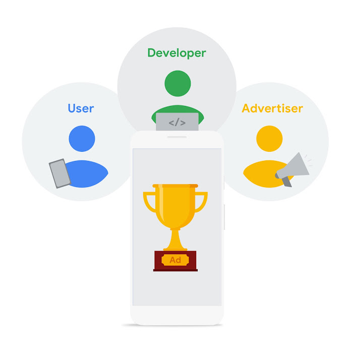 Playbook Iklan Reward Google AdMob