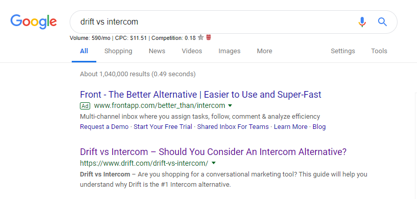 Google search page shows results for posts comparing Drift and Intercom.
