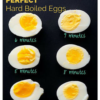 How To Make Perfect Hard Boiled Eggs.