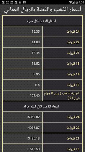 سعر الذهب اليوم في عمان Epinfoe