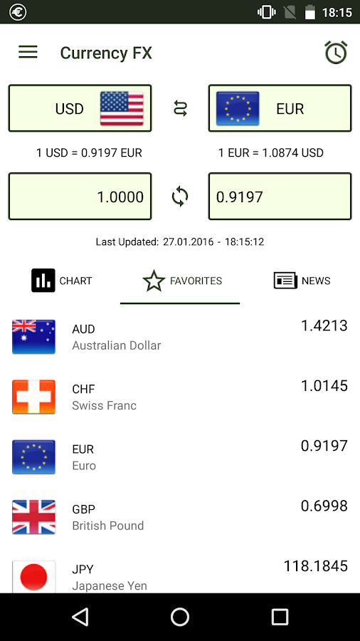 Currency FX Exchange Rates- screenshot