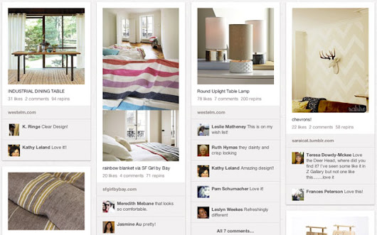 Shareaholic for Pinterest