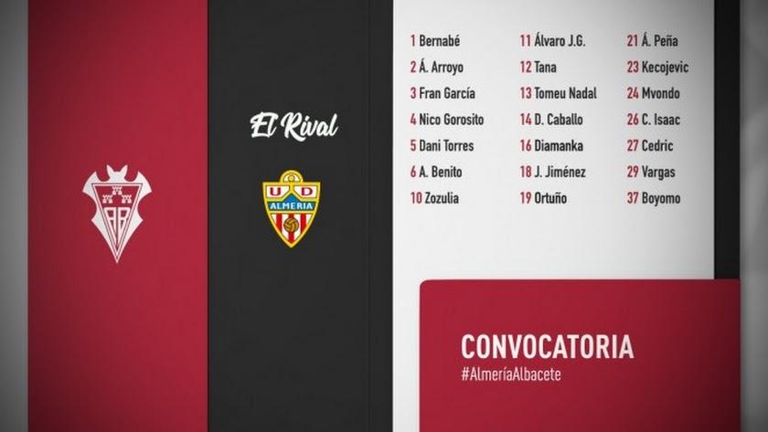 Lista de convocados del Albacete para enfrentarse al Almería.