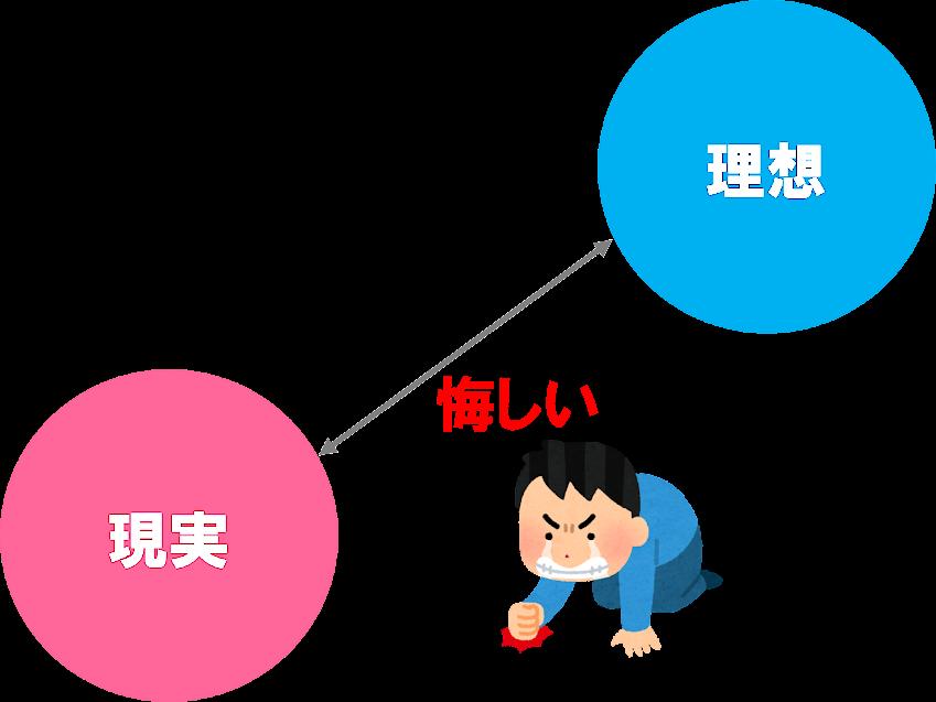 悔しい は人生の道標 その気持ちを解消するまで辿ると見えるもの Kei Kawakitaオフィシャルブログ