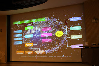 """Photo: Hanspeter Schaub, Presentation """"Economic and risk challenges of operating in the current space debris environment"""", Aerospace Engineering Sciences Department, University of Colorado – Boulder, USA"""