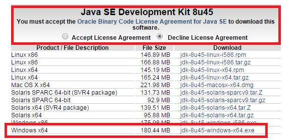 Installing a SSL Certificate
