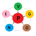 Personality Test Big Five icon