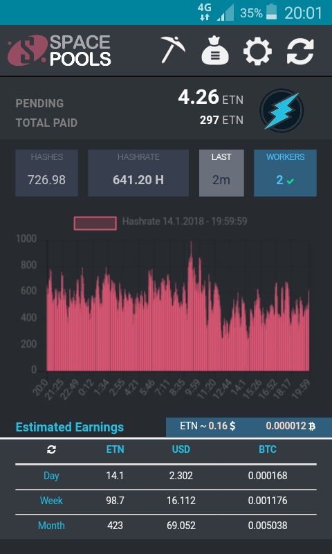 Spacepools Mining Monitor
