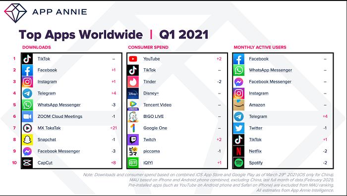 Тренды видеомаркетинга в 2021 году