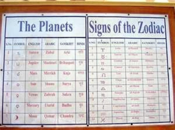 The Planets And Your Body Recipe