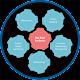 Learn Big Data Analytics apk