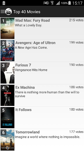 Top 40 Movies