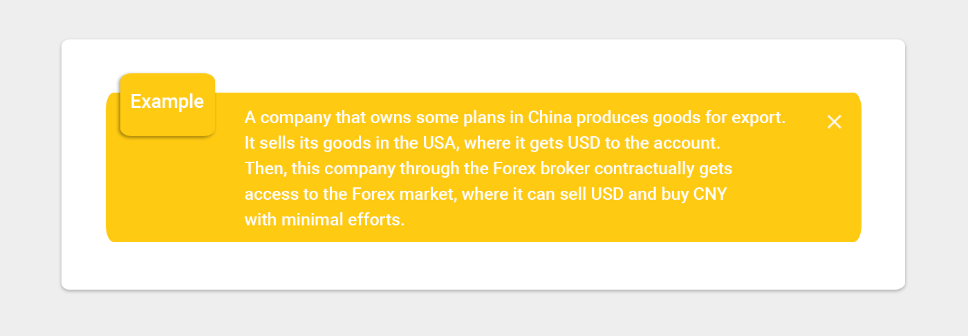 forex trading example