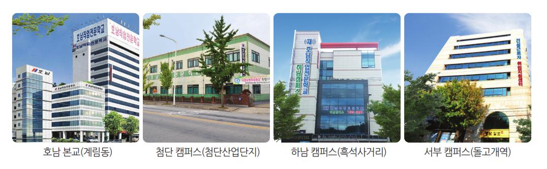 Các cơ sở của Đại Học Honam Hàn Quốc