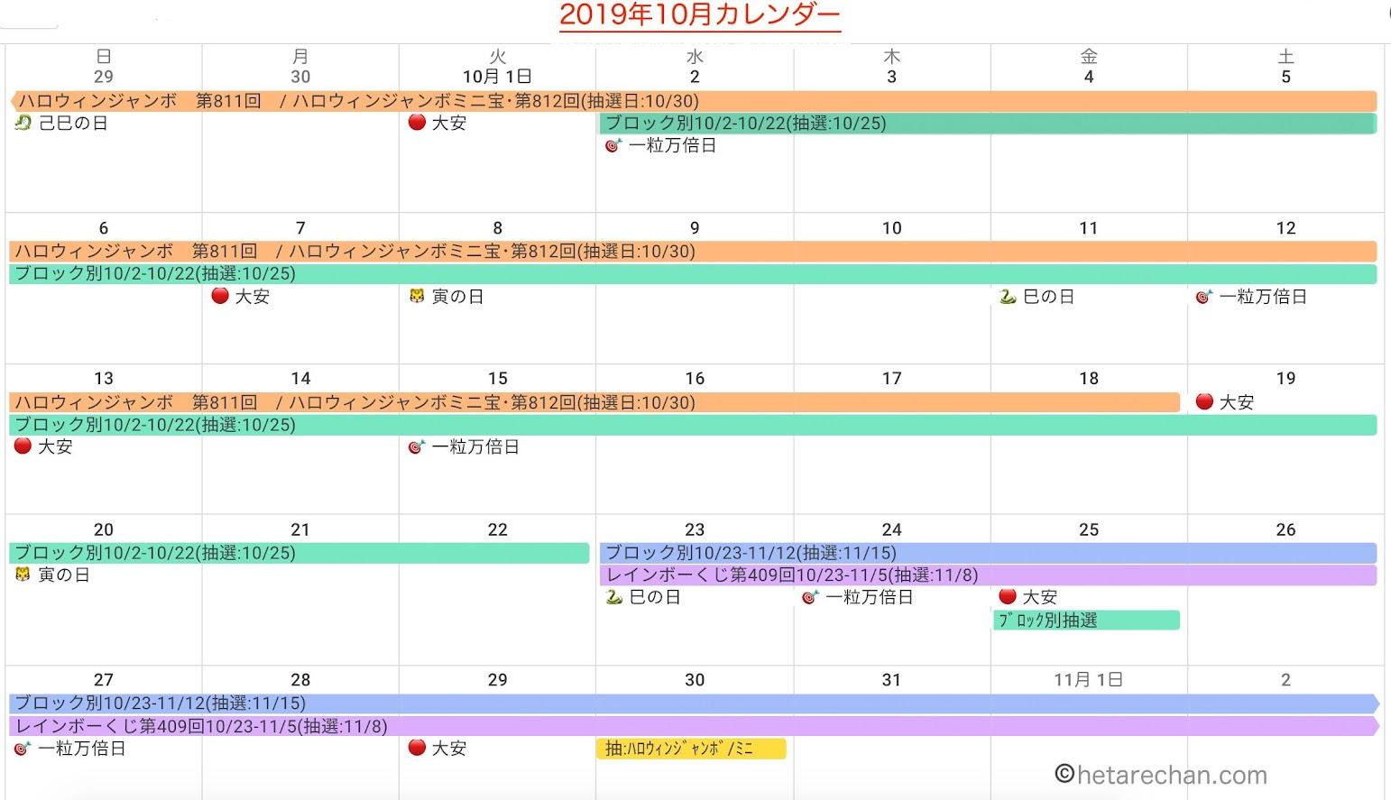 2019年10月金運カレンダー/宝くじ発売日・抽選日・吉日
