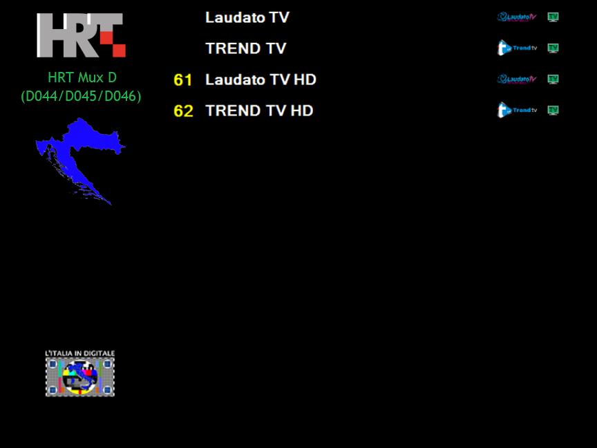 HRT MUX D (D044/D045/D046)