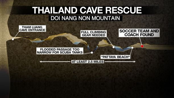 area of cave