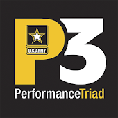 Performance Triad (P3)