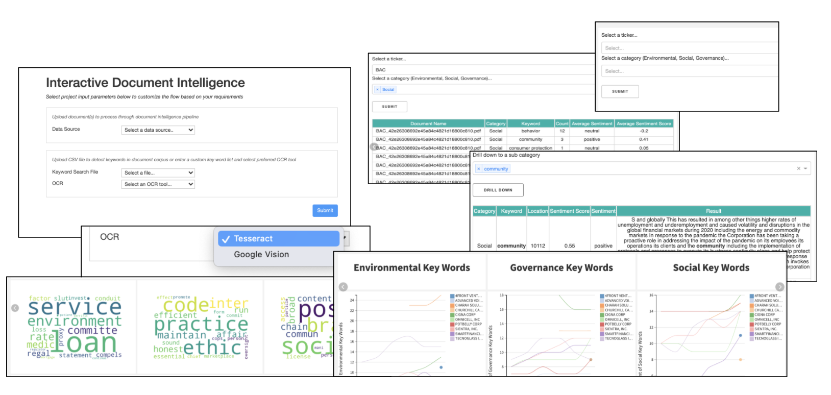 interactive document intelligence