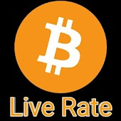 BitCoin Price in INR ,USD AND EUR | Live Rate