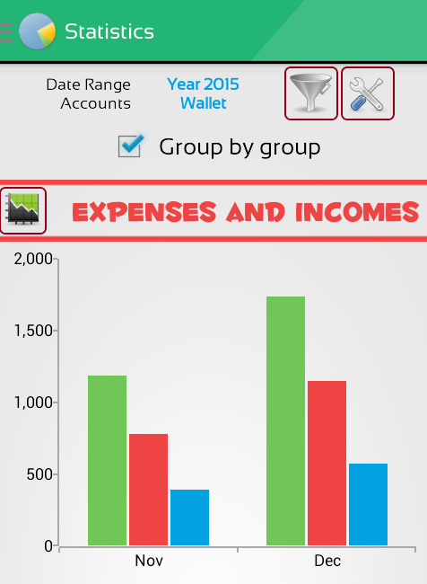 MoneyMe, Expenses manager- screenshot