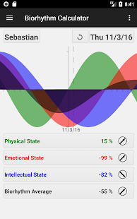 Biorhythm Calculator - náhled