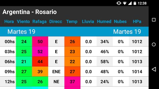 免費下載天氣APP|Guru del viento - FREE app開箱文|APP開箱王