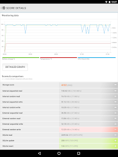 PCMark for Android Benchmark Screenshot 12