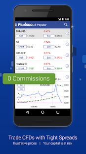 Plus500 Online Trading- screenshot thumbnail
