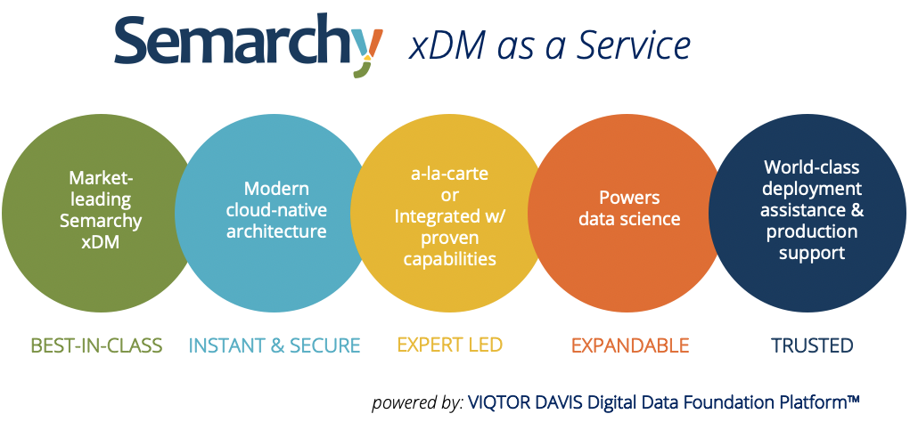 Semarchy xDM as a Service