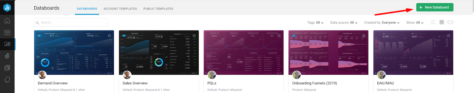 databoards page
